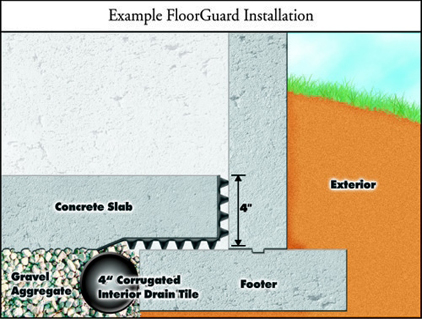 floor_guard_diagram_web